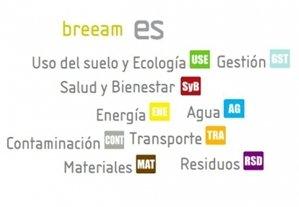 breeam-01